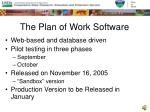 the plan of work software