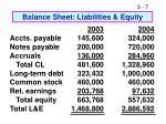 balance sheet liabilities equity