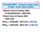 find 2004 mva assume market value of debt book value of debt