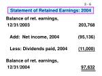 statement of retained earnings 2004