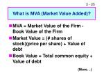 what is mva market value added