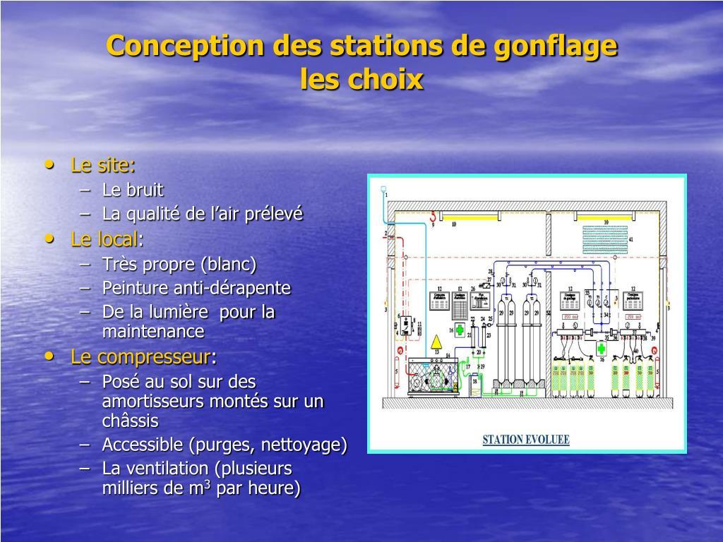 Conception des stations de gonflage