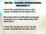 data use strengths and opportunities agreement