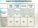 support for data informed decisions