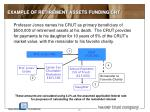 example of retirement assets funding crt