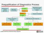 prequalification of diagnostics process