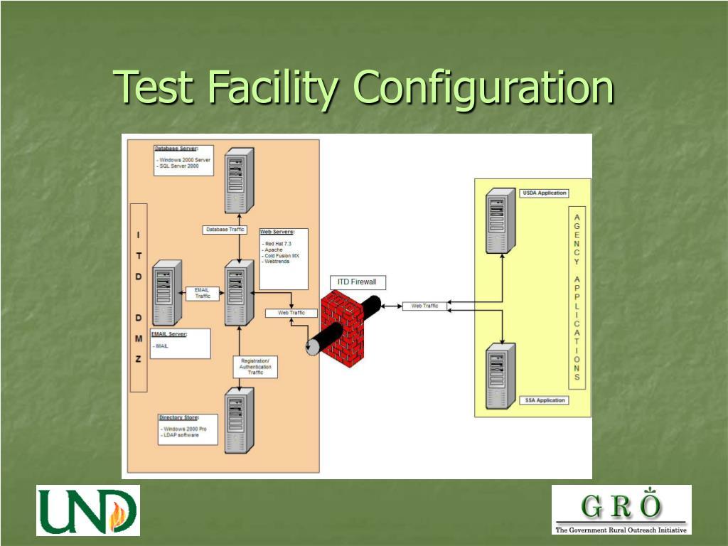 Test Facility Configuration