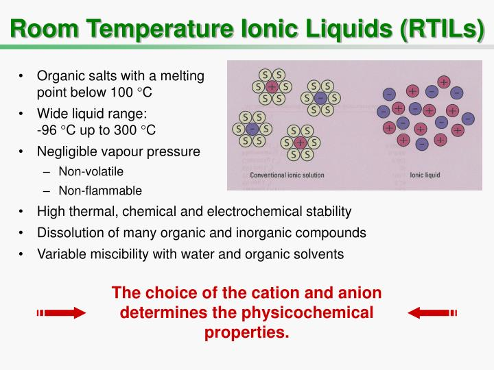 ionic solvents [1] combining ionic liquids in mixtures with conventional carbonate solvents can also result in electrolytes with lower vapor pressure and flammability than the carbonate solvents alone.