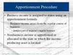 apportionment procedure