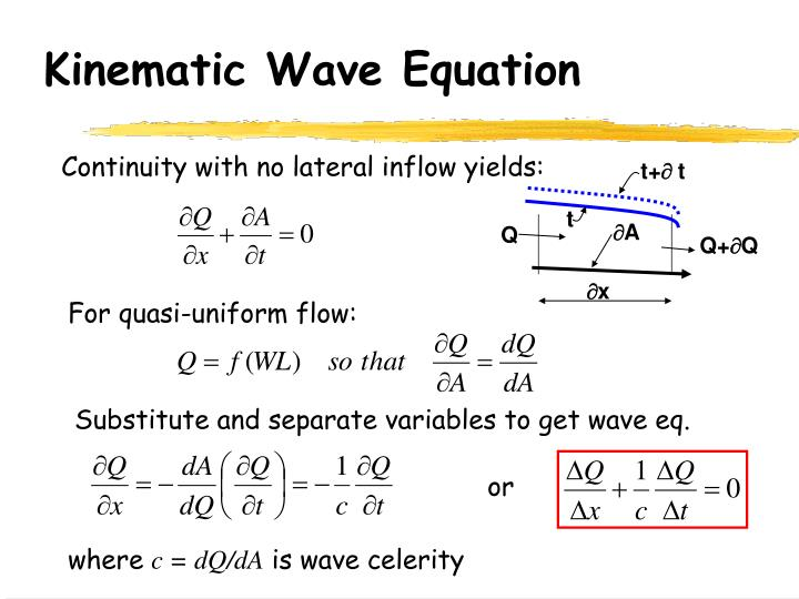 Kinematic wave equation
