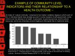 example of community level indicators and their relationship to a health outcome