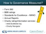 how is governance measured7