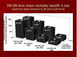 db dn time when mortality benefit is lost maximum delay between d 1 2b and d 1 2n times