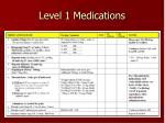 level 1 medications