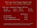 mhi level one program report card 3 03 11 06 1345 consecutive stemi patients