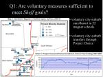 q1 are voluntary measures sufficient to meet sheff goals and the other 7026