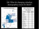 q4 what do changing suburban demographics mean for sheff33