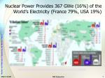 nuclear power provides 367 gwe 16 of the world s electricity france 79 usa 19