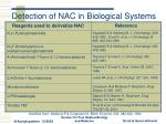 detection of nac in biological systems
