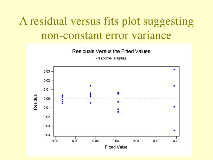 A residual versus fits plot suggesting non-constant error variance