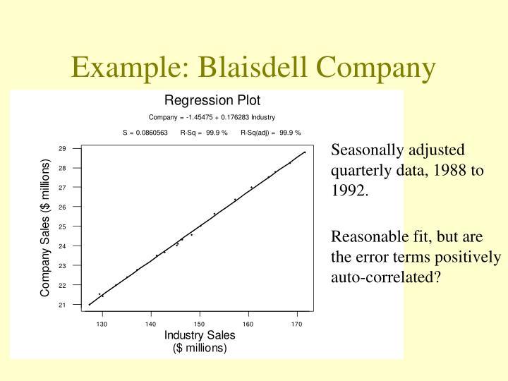Example: Blaisdell Company
