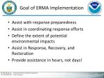 goal of erma implementation