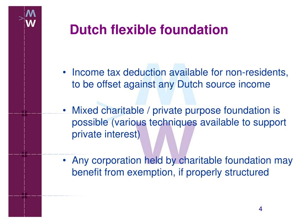 Income tax deduction available for non-residents, to be offset against any Dutch source income