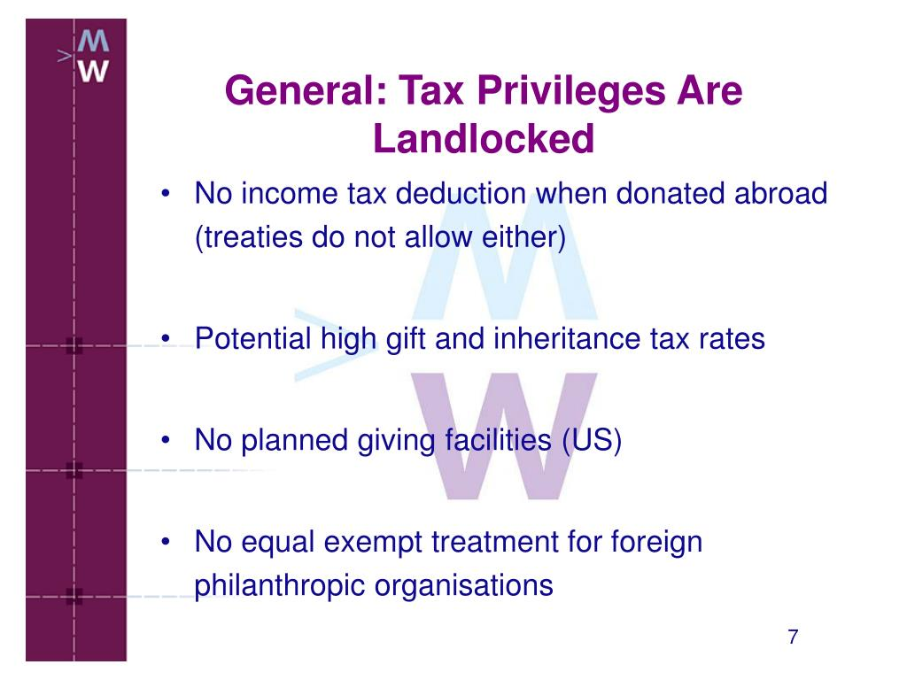 No income tax deduction when donated abroad (treaties do not allow either)