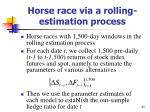 horse race via a rolling estimation process33