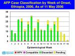 afp case classification by week of onset ethiopia 2006 as of 11 may 2006