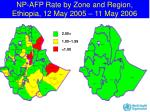 np afp rate by zone and region ethiopia 12 may 2005 11 may 2006