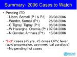 summary 2006 cases to watch