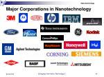 major corporations in nanotechnology