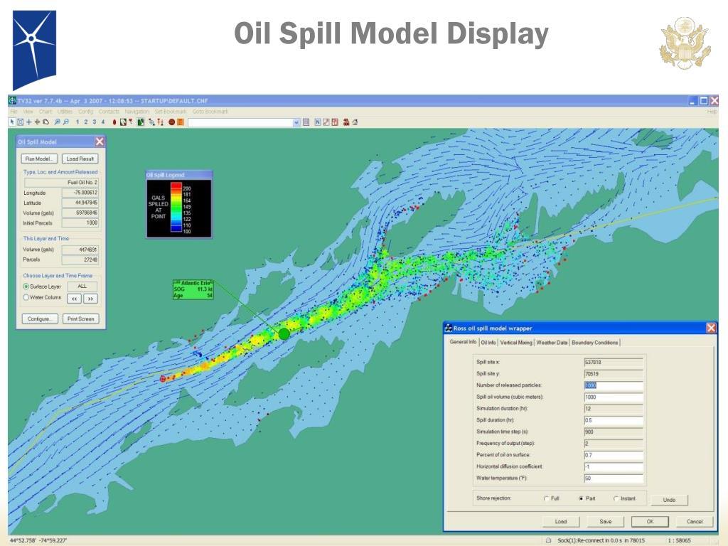 Oil Spill Model Display