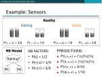 example sensors