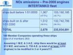 nox emissions pre 2000 engines intertanko fleet