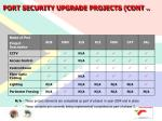 port security upgrade projects cont