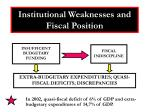institutional weaknesses and fiscal position