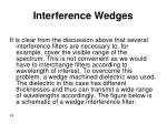 interference wedges
