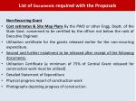 list of documents required with the proposals35