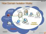 how domain isolation works