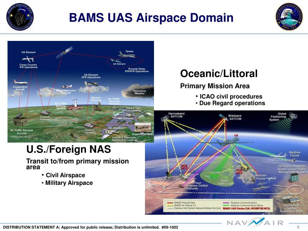BAMS UAS Airspace Domain