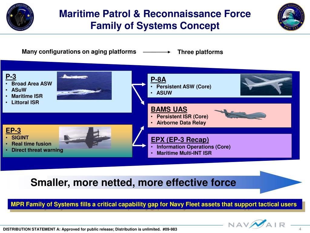 Maritime Patrol & Reconnaissance Force