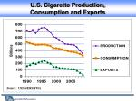 u s cigarette production consumption and exports