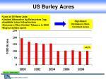 us burley acres