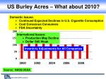 us burley acres what about 2010