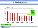 us burley acres13