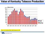 value of kentucky tobacco production