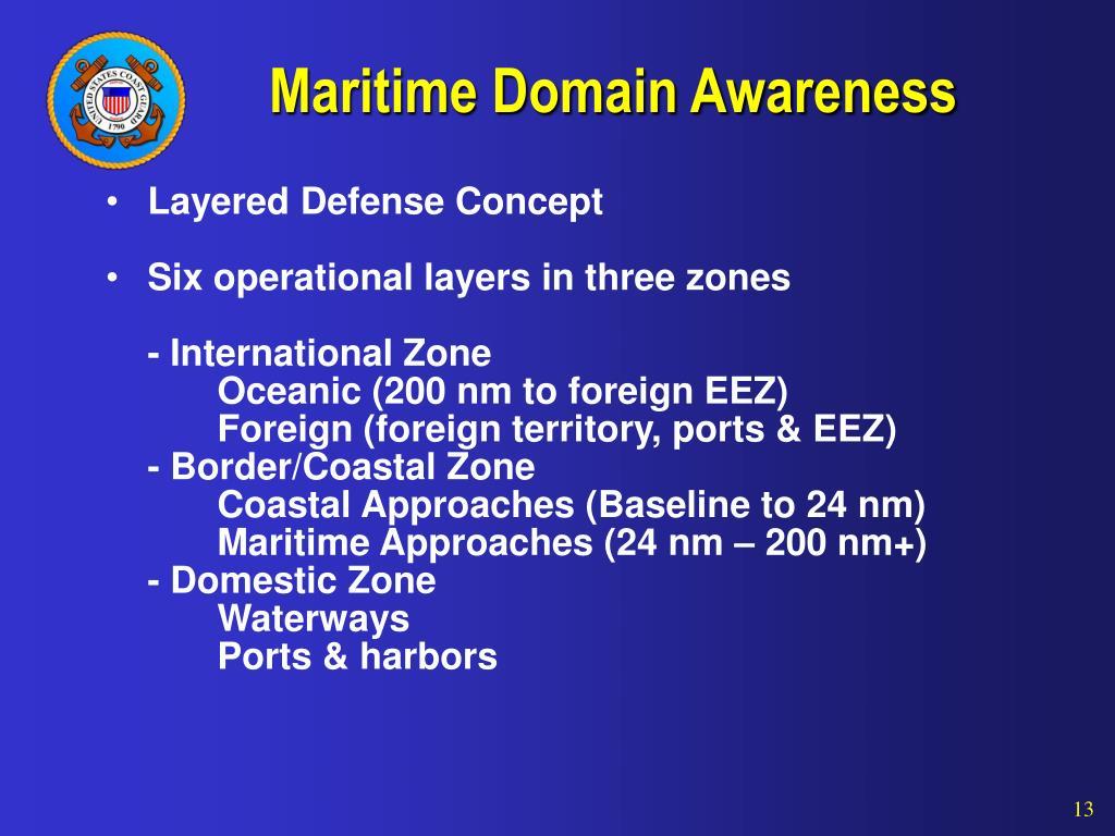 Maritime Domain Awareness