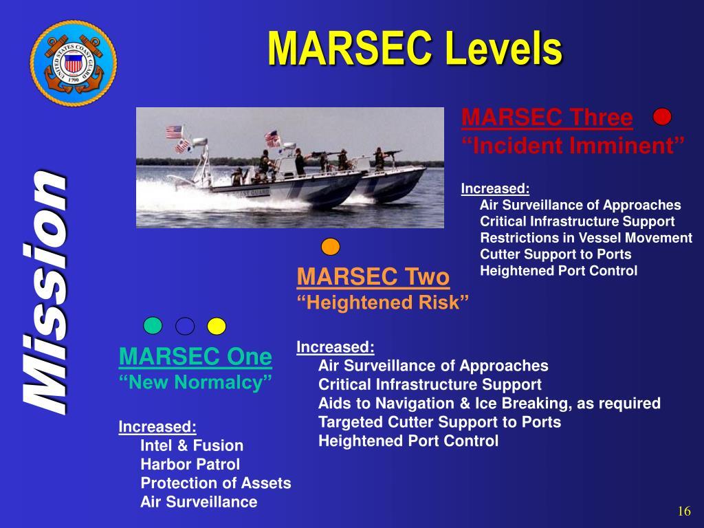 MARSEC Levels